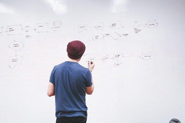 快手平台如何宣传自己的产品?有哪些好用的推广方法?