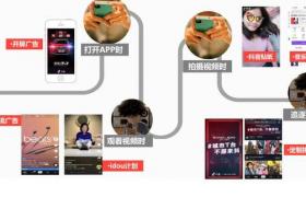 抖音信息流广告产品全方位介绍插图