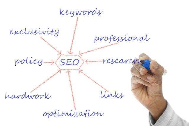 自己怎么优化网站关键词?为什么不建议自己优化?