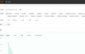 营销推广主页数据分析报告插图